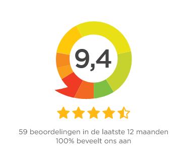 opfriscursus-autorijden-Delft-reviews